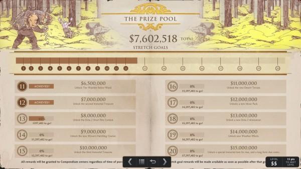 The International 2015 DOTA 2 berhasil mengumpulkan lebih dari USD 7,5 juta - setengah dari target Valve. Hadiah setara Rp 100 Milyar ini tercapai hanya 10 hari!