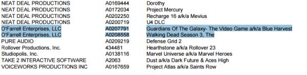 Lewat list yang dirilis oleh persatuan VA ini, Telltale disinyalir tengah menangani game terbaru dengan franchise Guardians of the Galaxy sebagai basis.