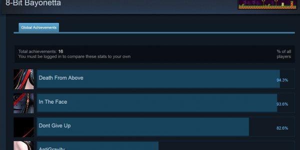 Achievement lelucon April Mop Bayonetta 8 bit di Steam merupakan potongan gambar dari Bayonetta pertama.