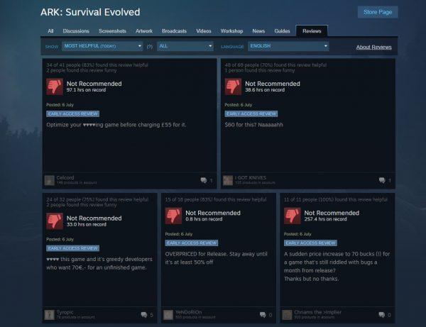 Naik hampir dua kali lipat, Ark: Survival Evolved dibanjiri review negatif.