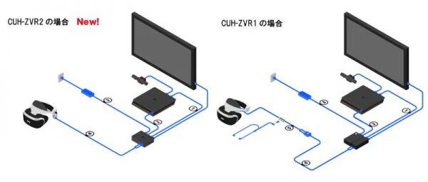 Untuk versi terbaru ini, konfigurasi kabel sudah disederhanakan.