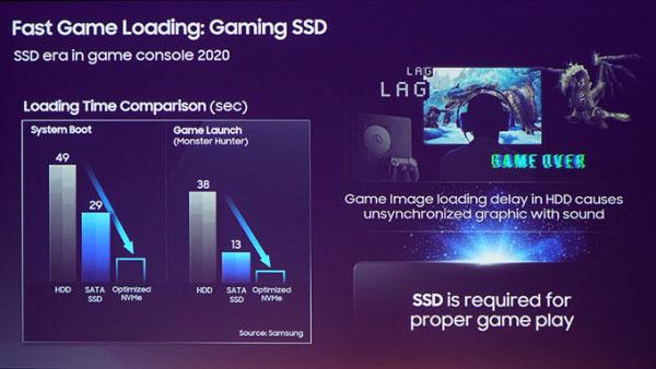 Playstation 5 Akan Gunakan NVMe SSD Samsung?