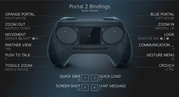 portal 2 mapping on steam controller