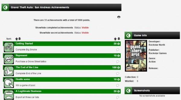 Sebuah list achievement baru terlihat membawa nama GTA: San Andreas ke dalamnya. Spekulasi rilis ulang ala HD Remaster pun merebak di dunia maya.
