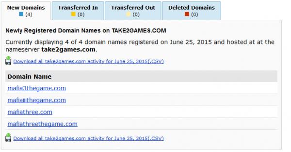 Take Two Interactive baru saja mendaftarkan empat domain yang memberikan sinyal kuat soal eksistensi Mafia III.