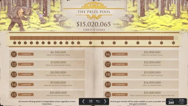 Mencapai target paling tinggi yang ditetapkan Valve, hadiah The International DOTA 2 berhasil mencapai USD 15 juta atau sekitar 200 Milyar Rupiah!