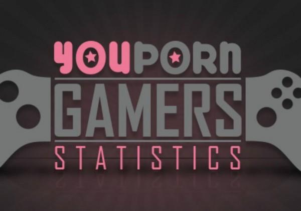 gaming traffic youporn