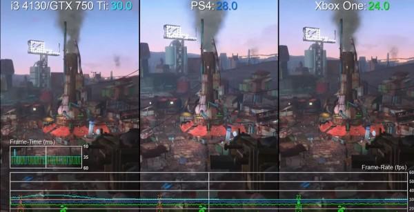 Laporan Digital Foundry terbaru menegaskan bahwa Fallout 4 versi PC memang lebih optimal. Mereka juga mengamini masalah framerate di versi PS4 dan Xbox One.