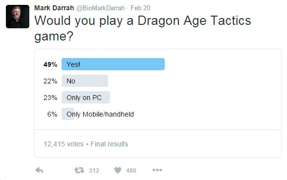 Bioware secara terbuka mengungkapkan ketertarikan untuk mengembangkan Dragon Age versi Tactics.