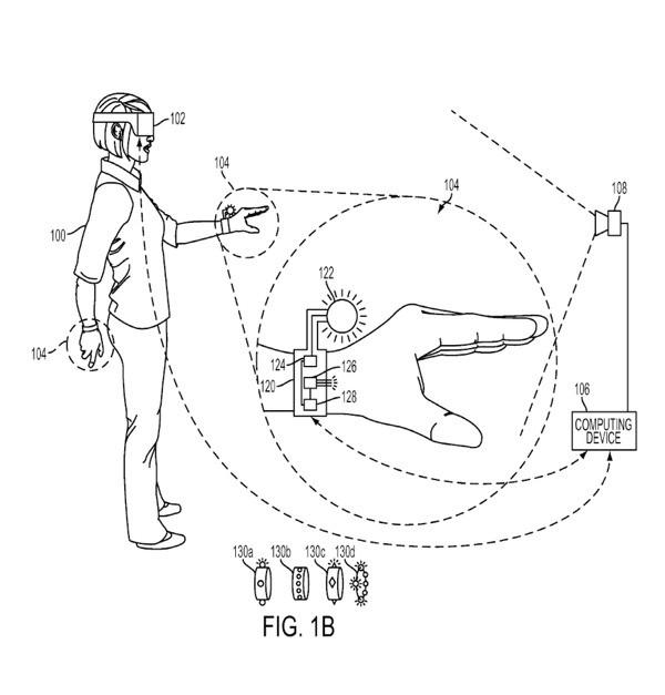 Sony mendaftarkan hak paten kontroler dengan bentuk sarung tangan.