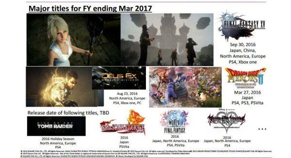 Daftar rilis game Square Enix untuk satu tahun ke depan, setidaknya hingga Maret 2017, sama sekali tak memuat nama NieR: Automata. Tunda rilis? Kemungkinan demikian.