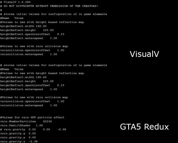 Kesamaan konfigurasi setting visual antara VisualV dan Redux.