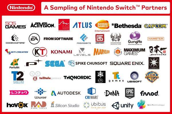 Nintendo Switch dipastikan akan didukung banyak developer dan publisher game raksasa.