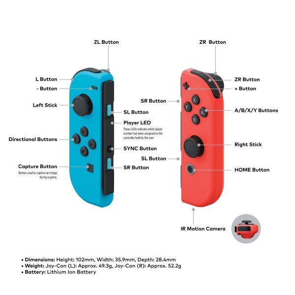 Tiap sisi Joy-Con bisa berfungsi sebagai controller terpisah.