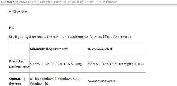 Halaman bantuan EA menuliskan bahwa spesifikasi PC rekomendasi untuk ME: Andromeda hanya akan menawarkan gameplay 30fps, 1080p dengan setting high.