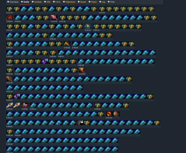 Jumlah sentries yang dibeli.