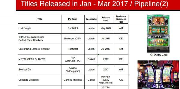 Konami memastikan tetap akan merilis Metal Gear Survive tahun ini juga!