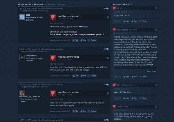 Menunjukkan keberatan mereka pada keputusan Take-Two untuk mematikan OpenIV, halaman Steam GTA V dibanjiri review negatif.