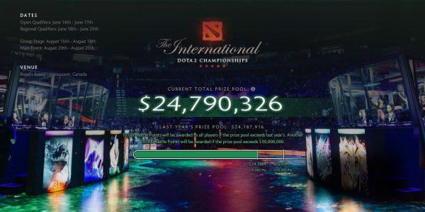 the international 2018 1