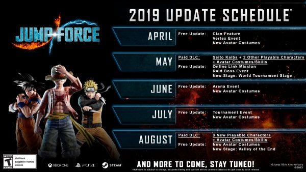 jump force roadmap
