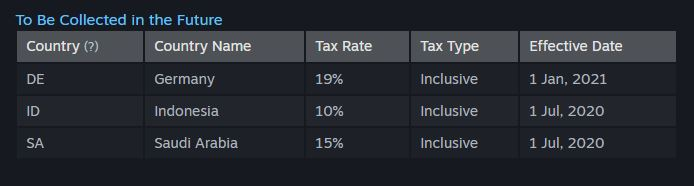 tax indonesia